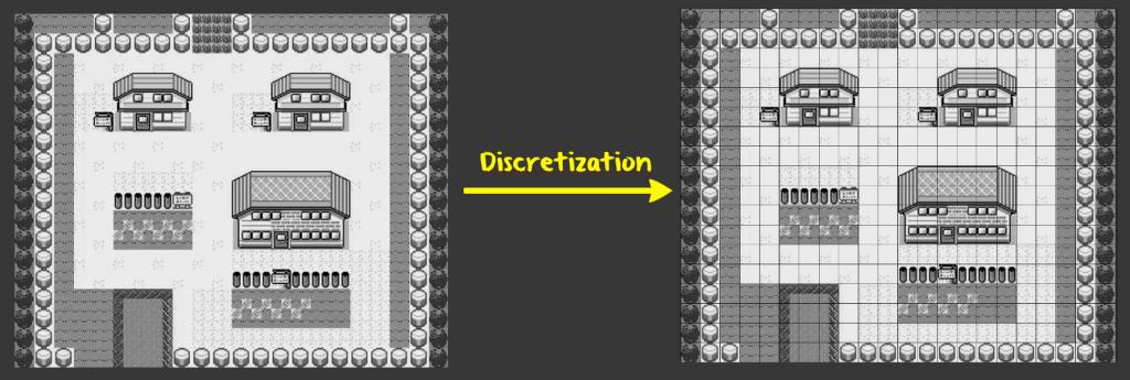 discretize