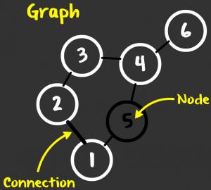grafos